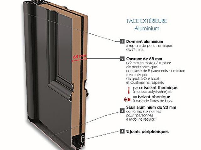 Porte DEntre Aluminium  Energie Fenetre